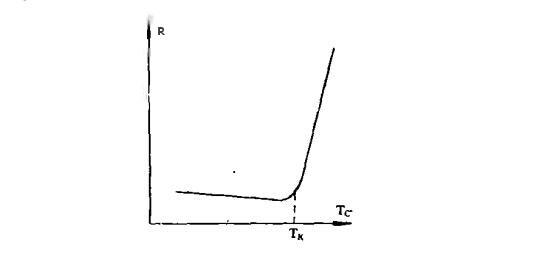 热敏电阻的R一T特性